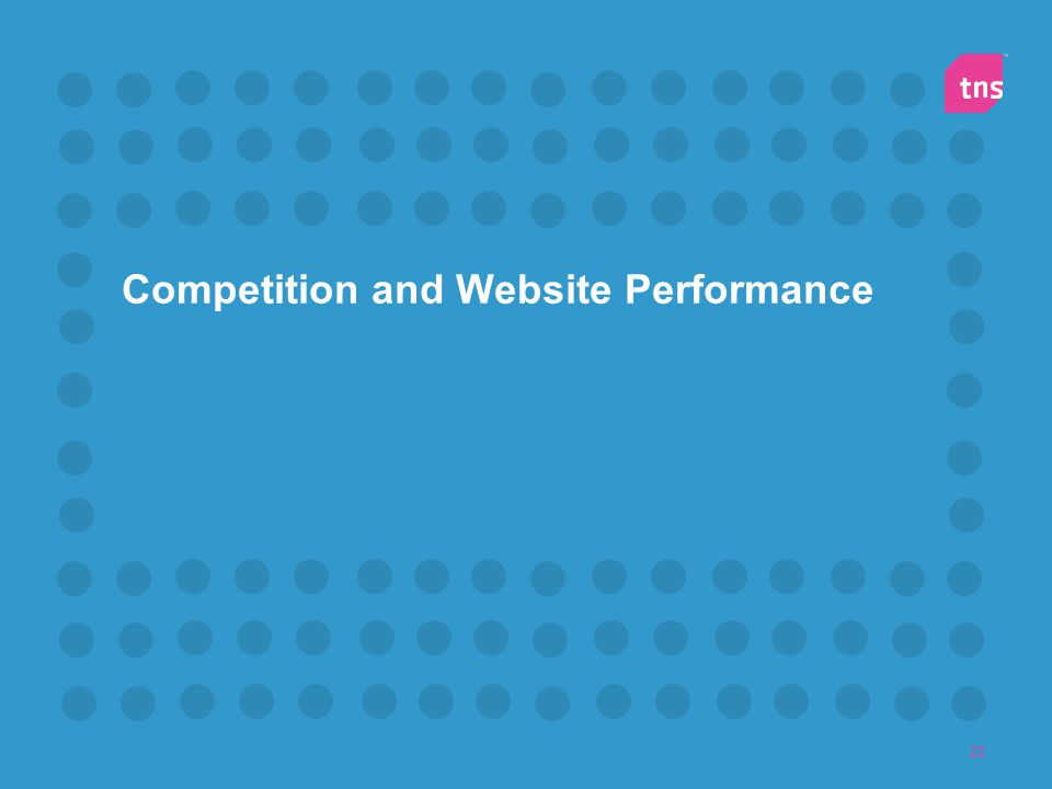Competition and Website Performance