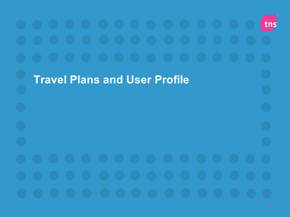 Travel Plans and User Profile