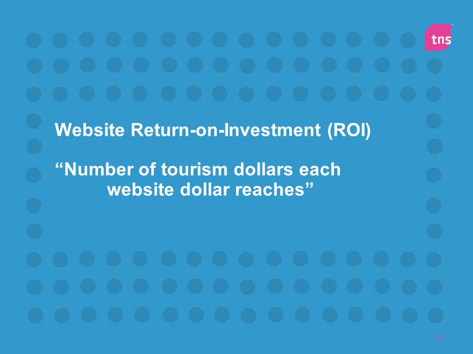 Website Return-on-Investment (ROI) Number of tourism dollars each