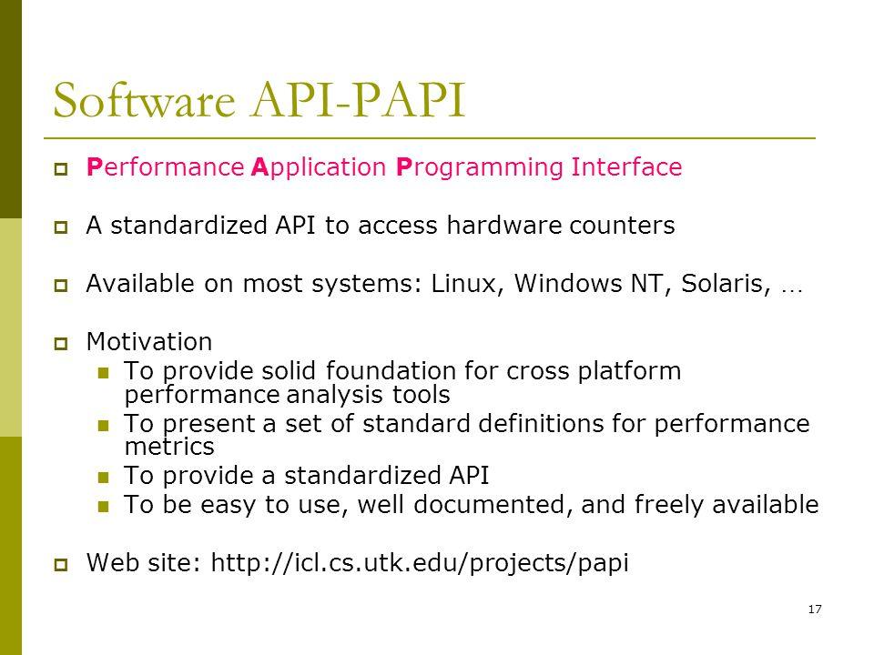 Software API-PAPI Performance Application Programming Interface