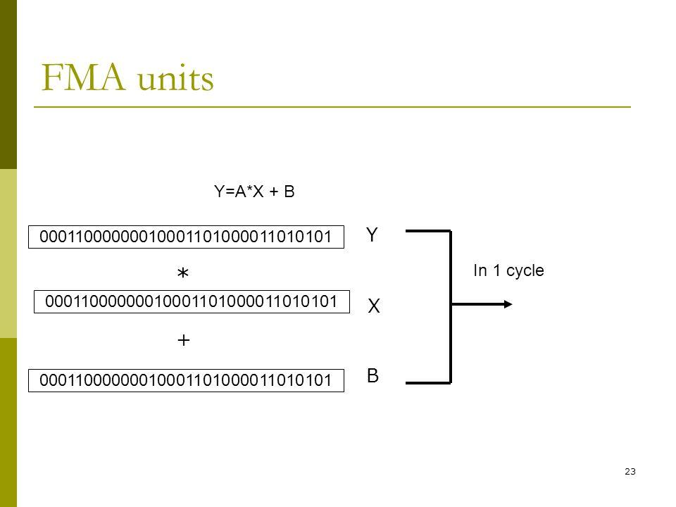 FMA units * Y X + B Y=A*X + B 00011000000010001101000011010101