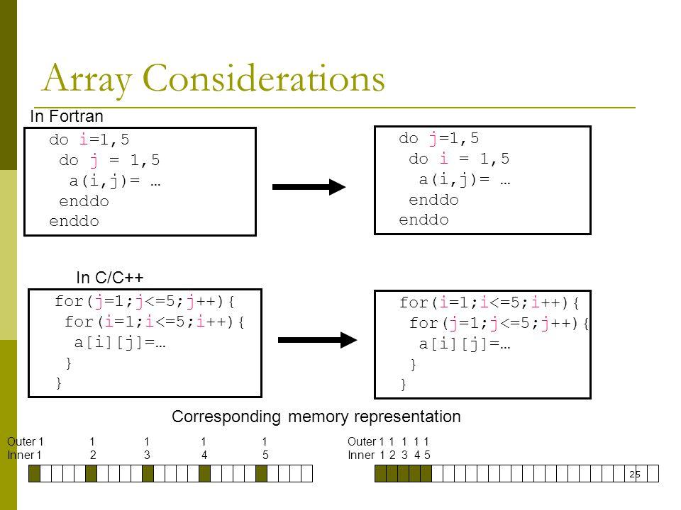 Array Considerations In Fortran do i=1,5 do j=1,5 do j = 1,5