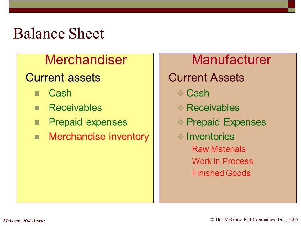 Balance Sheet Merchandiser Manufacturer Current assets Current Assets