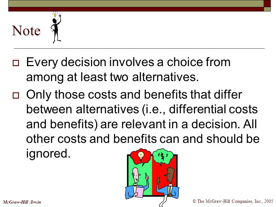 Note Every decision involves a choice from among at least two alternatives.