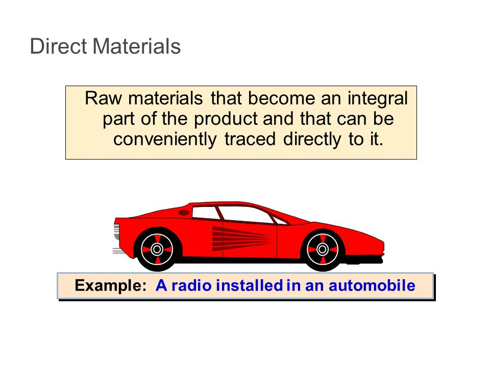 Example: A radio installed in an automobile
