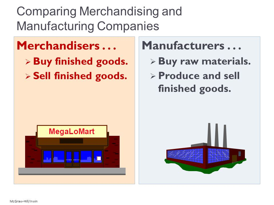 Comparing Merchandising and Manufacturing Companies