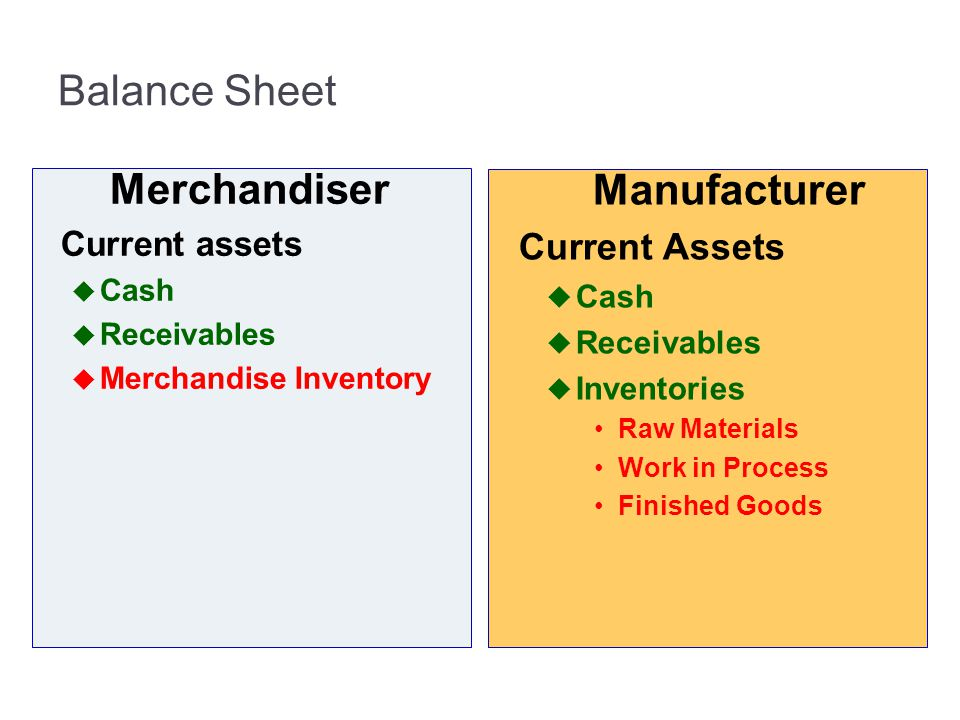 Balance Sheet Manufacturer Current Assets Merchandiser Current assets