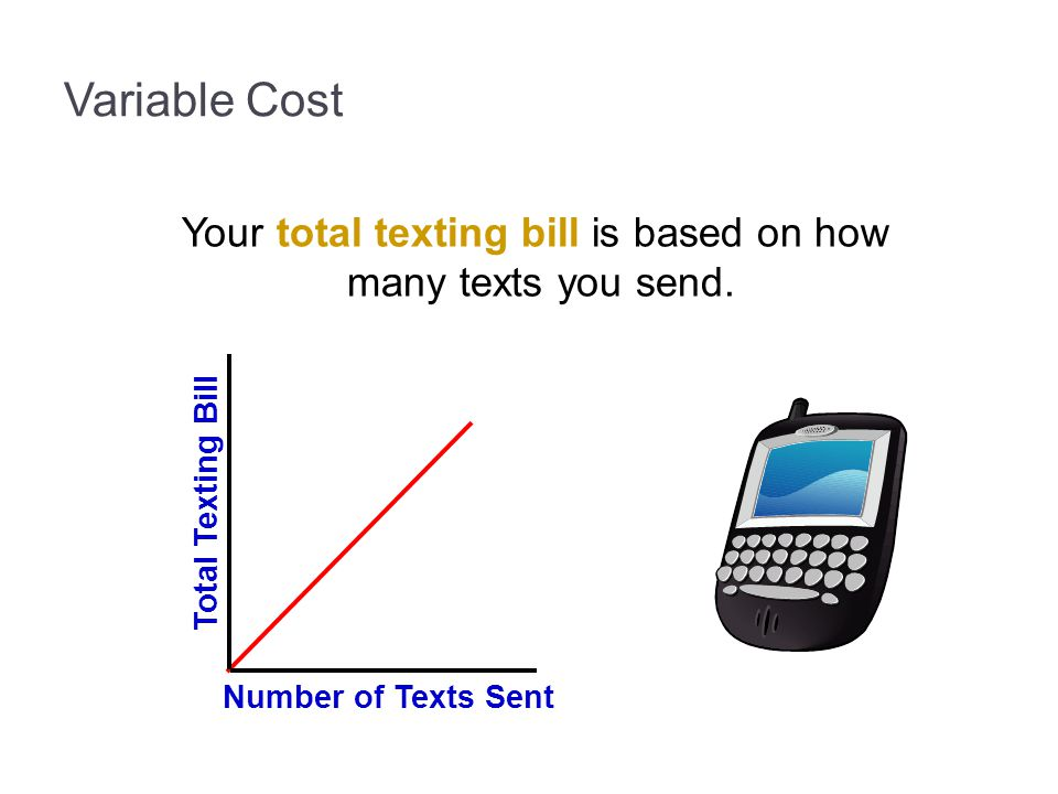 Your total texting bill is based on how many texts you send.