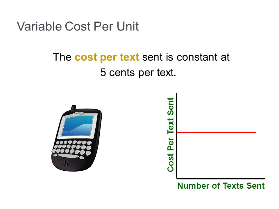 The cost per text sent is constant at