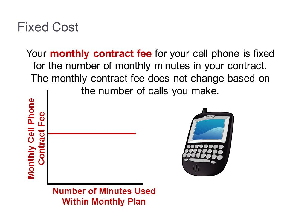 3-48 Fixed Cost.