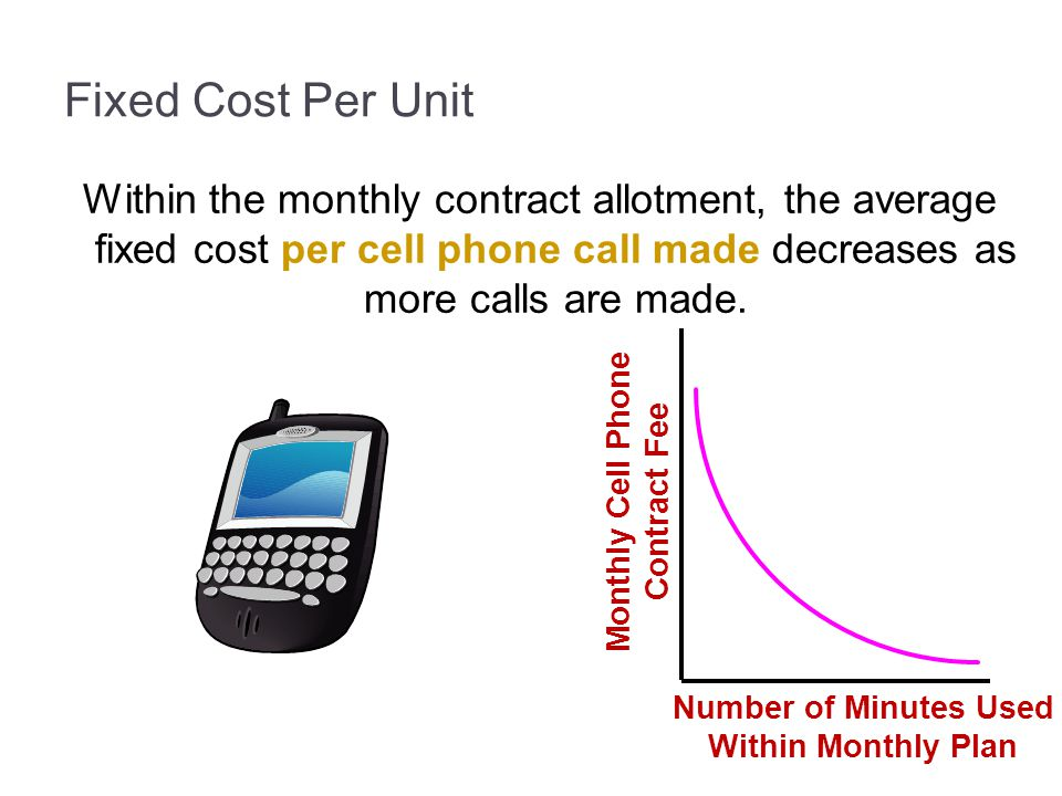 3-49 Fixed Cost Per Unit. Within the monthly contract allotment, the average fixed cost per cell phone call made decreases as more calls are made.