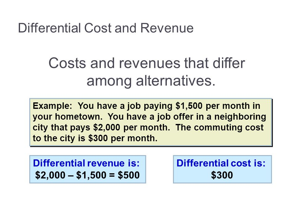 Differential Cost and Revenue