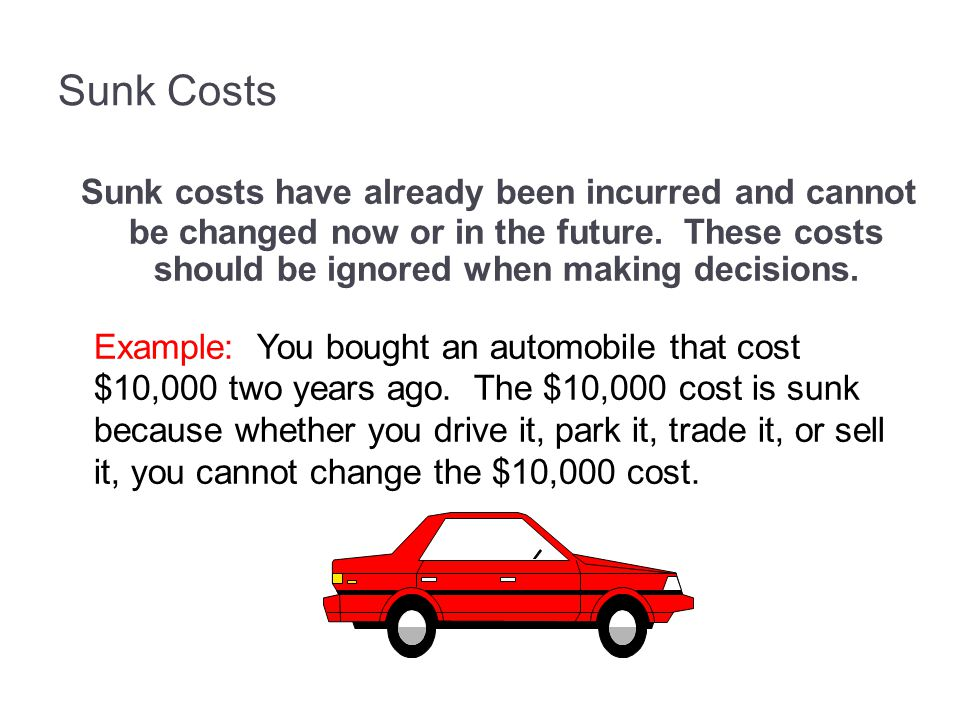 3-59 Sunk Costs.