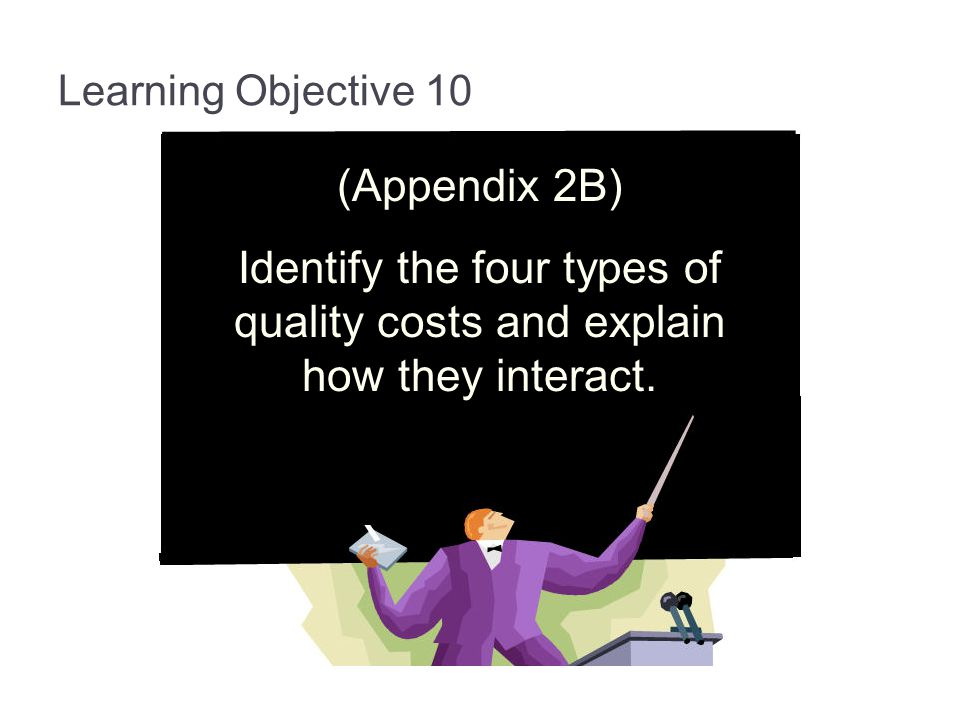 3-73 Learning Objective 10. (Appendix 2B) Identify the four types of quality costs and explain how they interact.