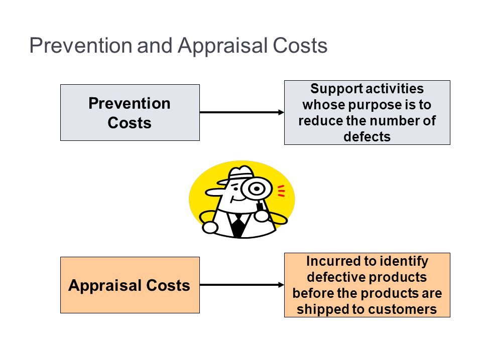 Prevention and Appraisal Costs