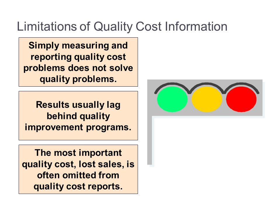 Limitations of Quality Cost Information