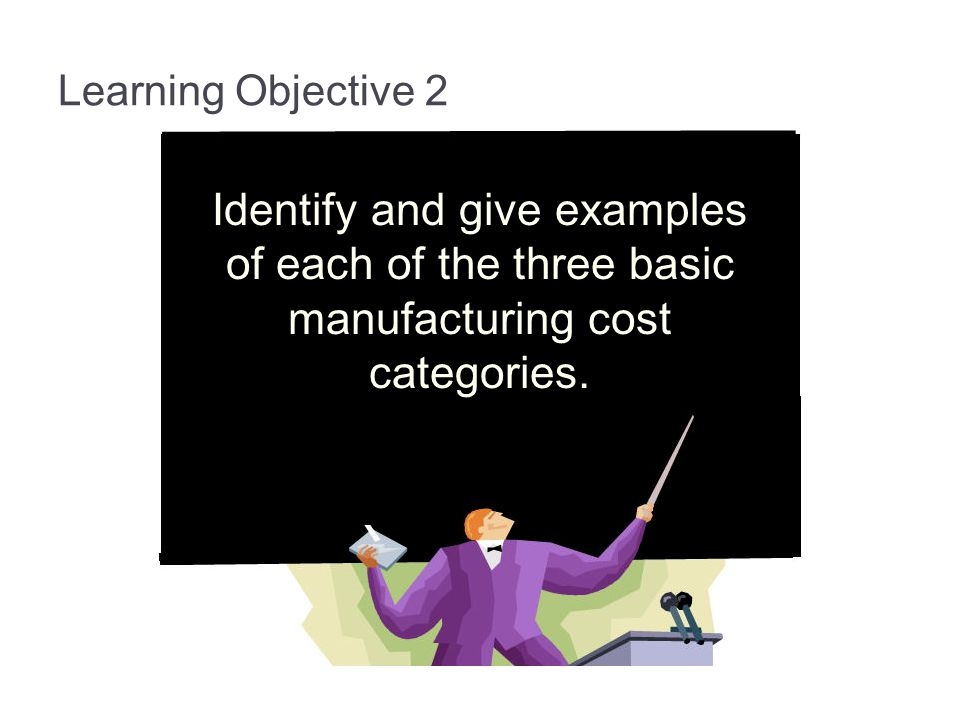 3-9 Learning Objective 2. Identify and give examples of each of the three basic manufacturing cost categories.