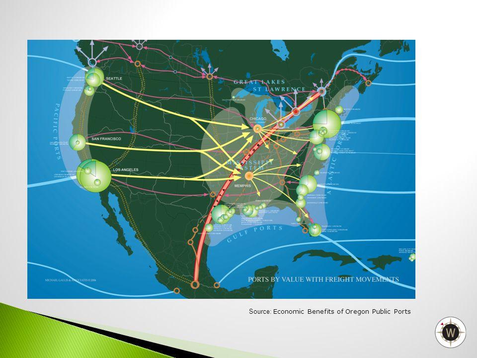 Source: Oregon Ports Presentation