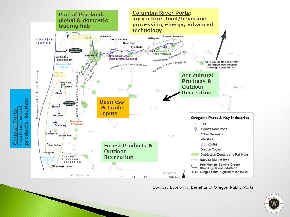 Port of Portland: global & domestic trading hub