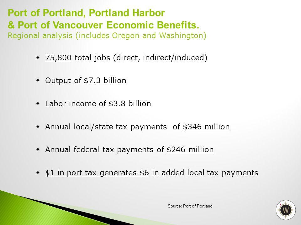 Port of Portland, Portland Harbor & Port of Vancouver Economic Benefits.