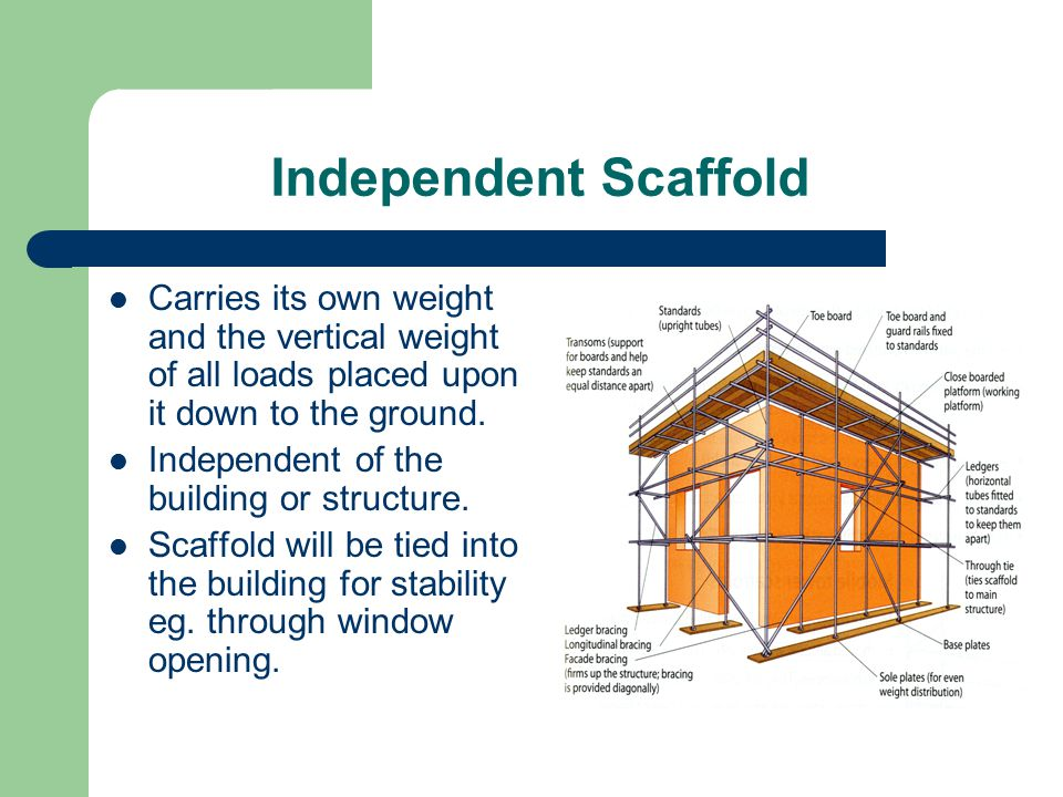 Independent Scaffold Carries its own weight and the vertical weight of all loads placed upon it down to the ground.