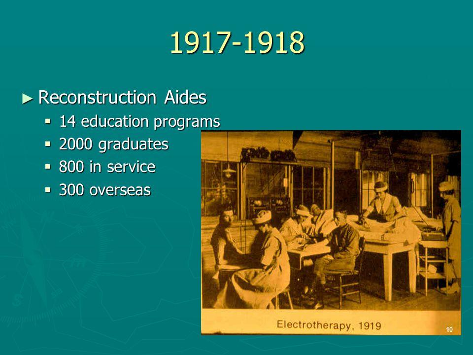1917-1918 Reconstruction Aides 14 education programs 2000 graduates