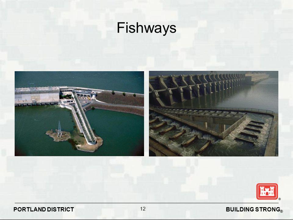Fishways