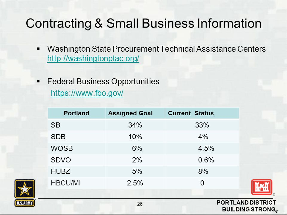 Contracting & Small Business Information