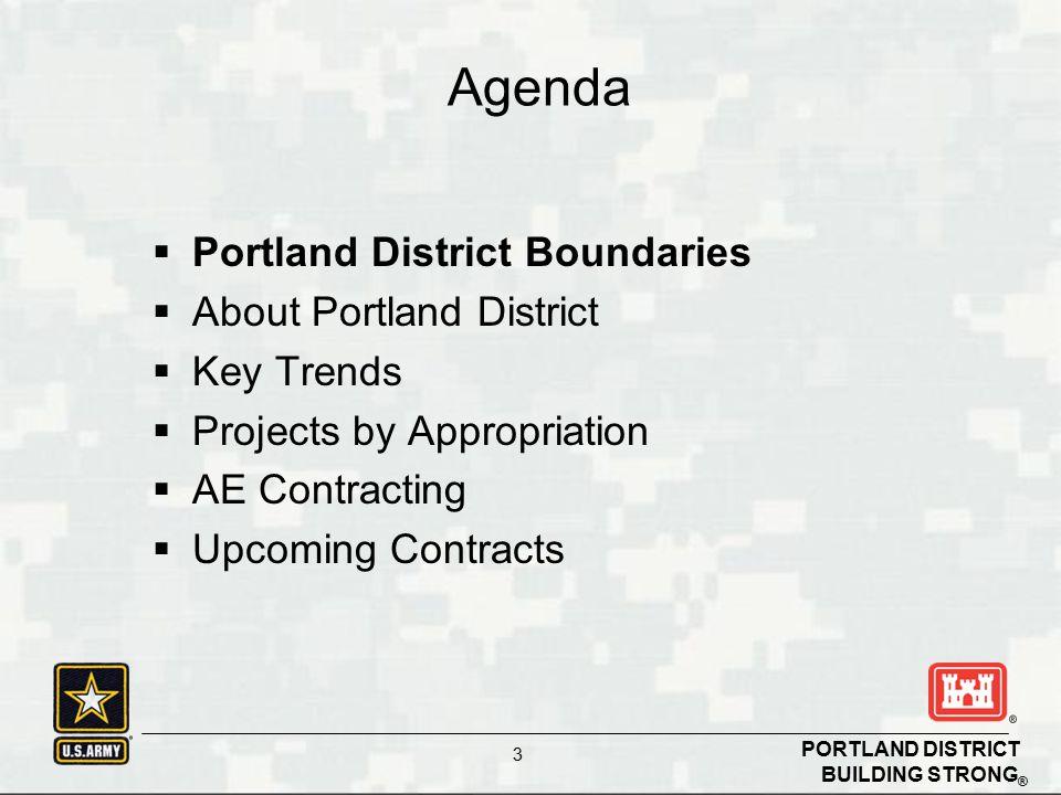 Agenda Portland District Boundaries About Portland District Key Trends