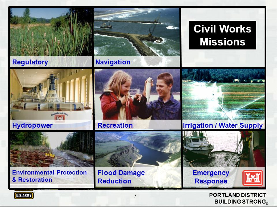 Civil Works Missions Regulatory Navigation Hydropower Recreation