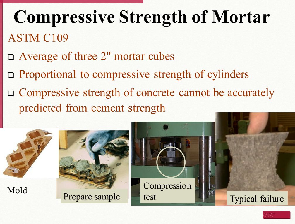 Compressive Strength of Mortar