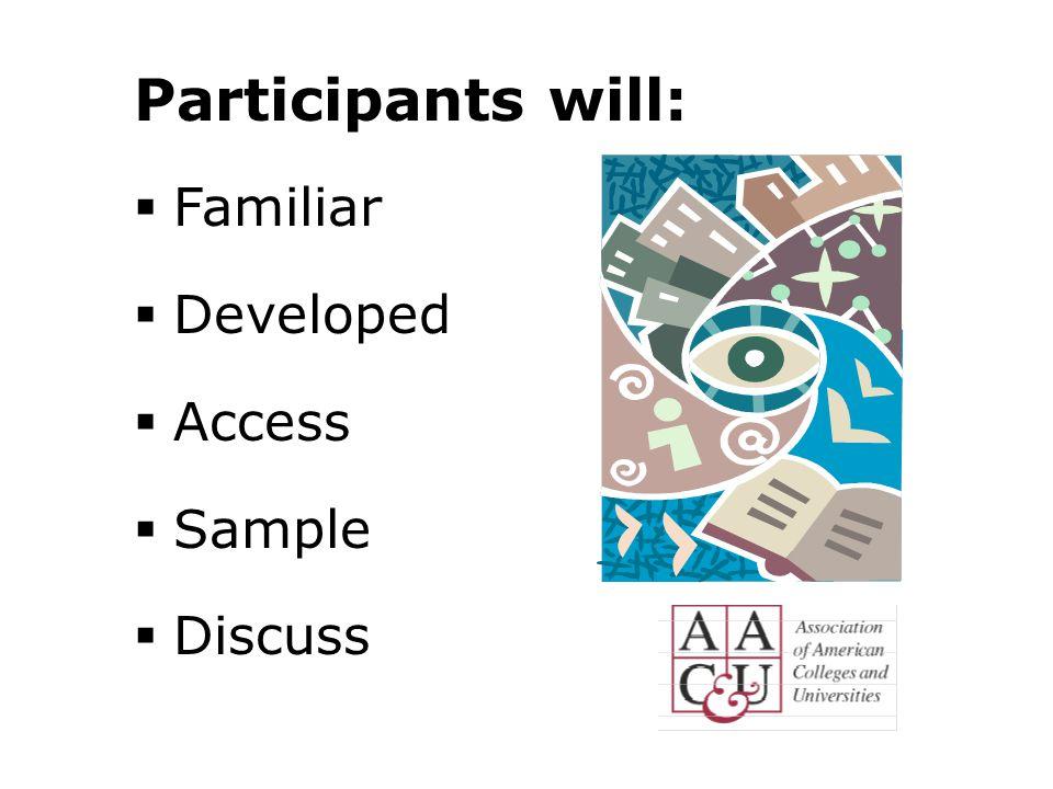 Participants will: Familiar Developed Access Sample Discuss