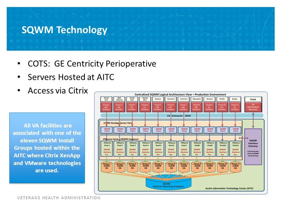 SQWM Access – Citrix Login