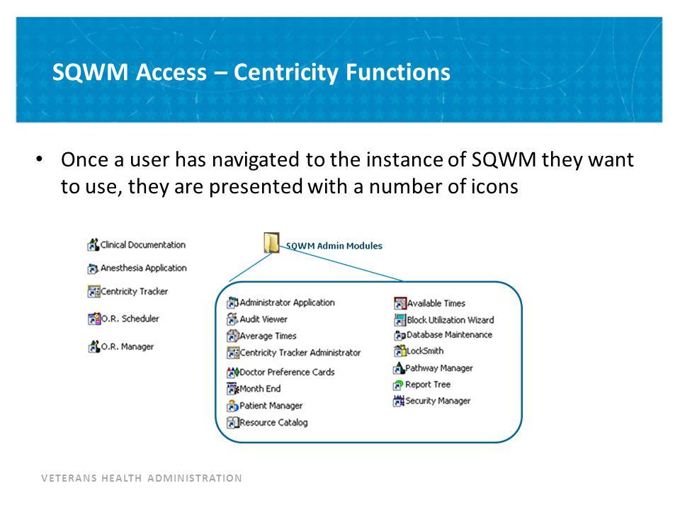 SQWM Access – Centricity Login