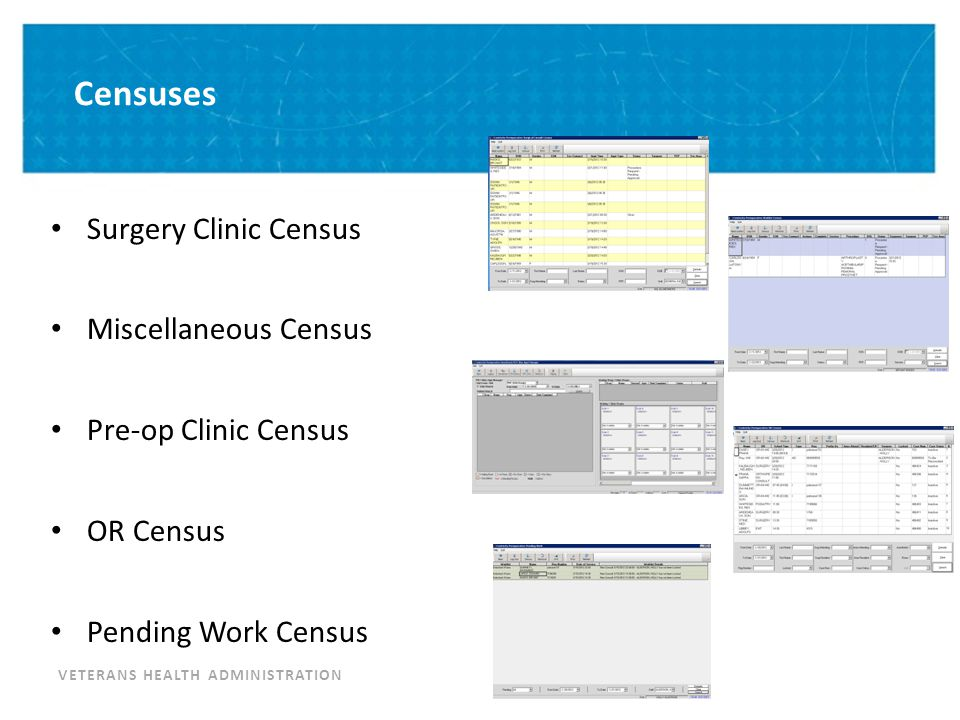 Surgery Clinic Census