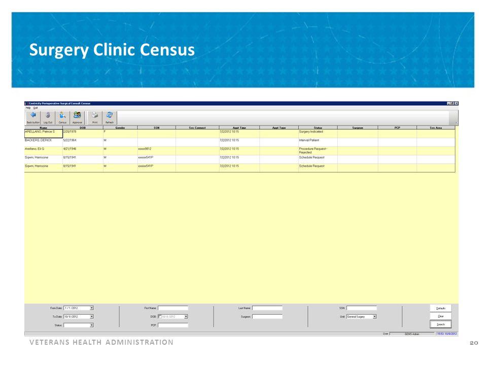 Miscellaneous Census