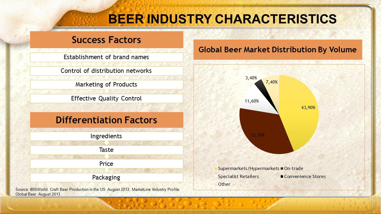 BEER INDUSTRY CHARACTERISTICS