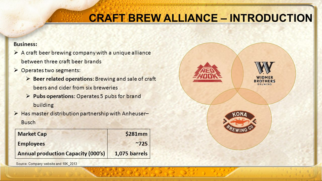 CRAFT BREW ALLIANCE – INTRODUCTION