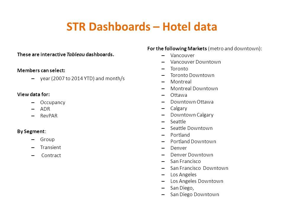 STR Dashboards – Hotel data