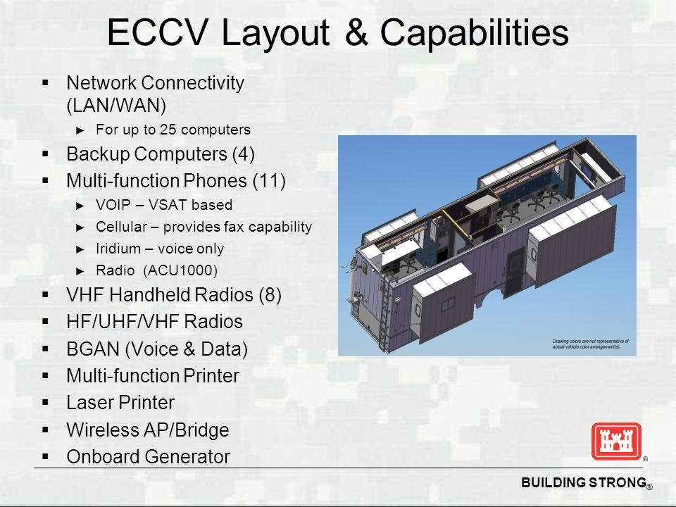 ECCV Layout & Capabilities