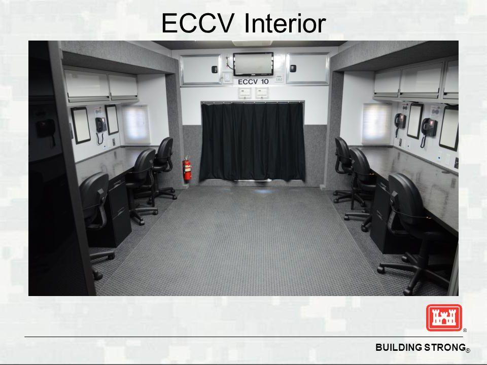 ECCV Interior