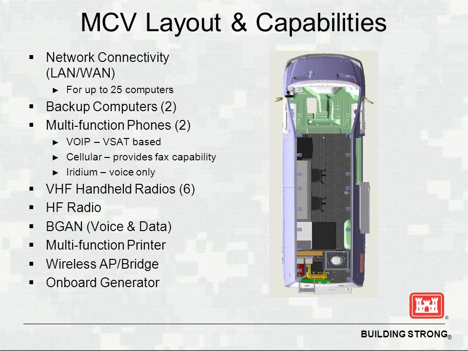 MCV Layout & Capabilities