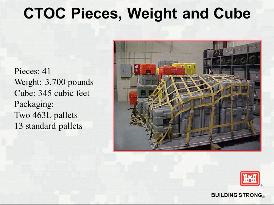 CTOC Pieces, Weight and Cube
