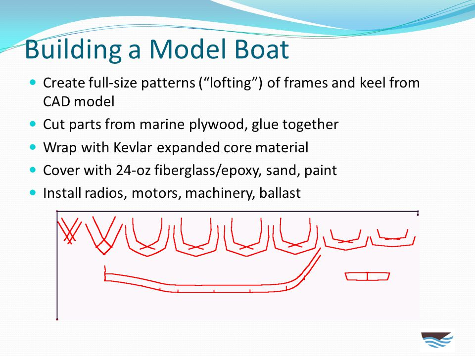 Building a Model Boat Create full-size patterns ( lofting ) of frames and keel from CAD model. Cut parts from marine plywood, glue together.