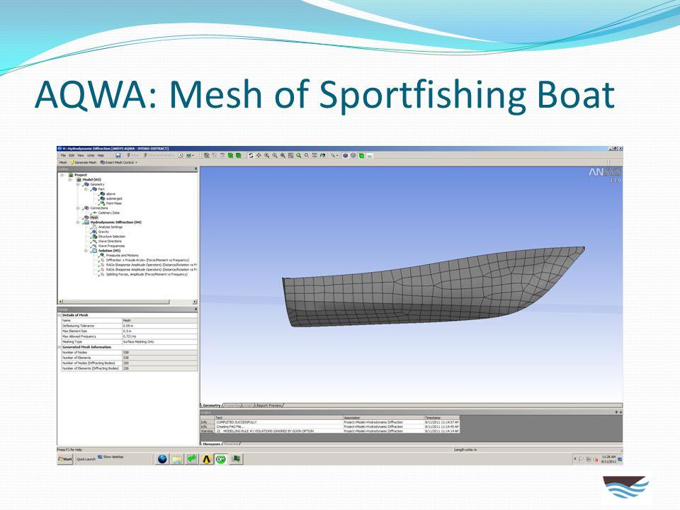 AQWA: Mesh of Sportfishing Boat