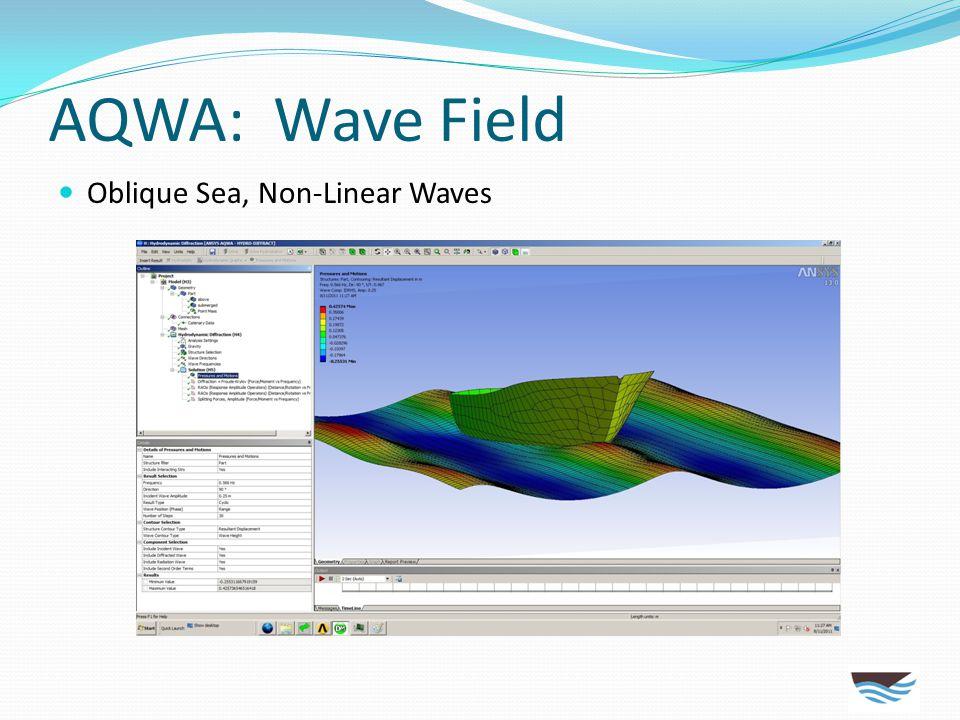 AQWA: Wave Field Oblique Sea, Non-Linear Waves