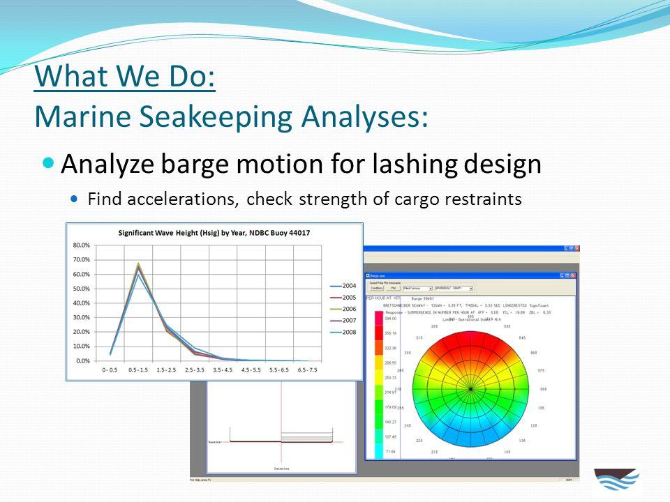What We Do: Marine Seakeeping Analyses: