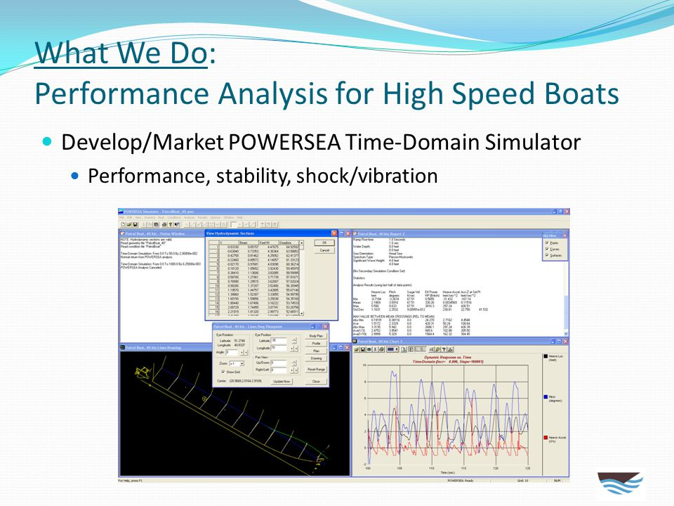 What We Do: Performance Analysis for High Speed Boats