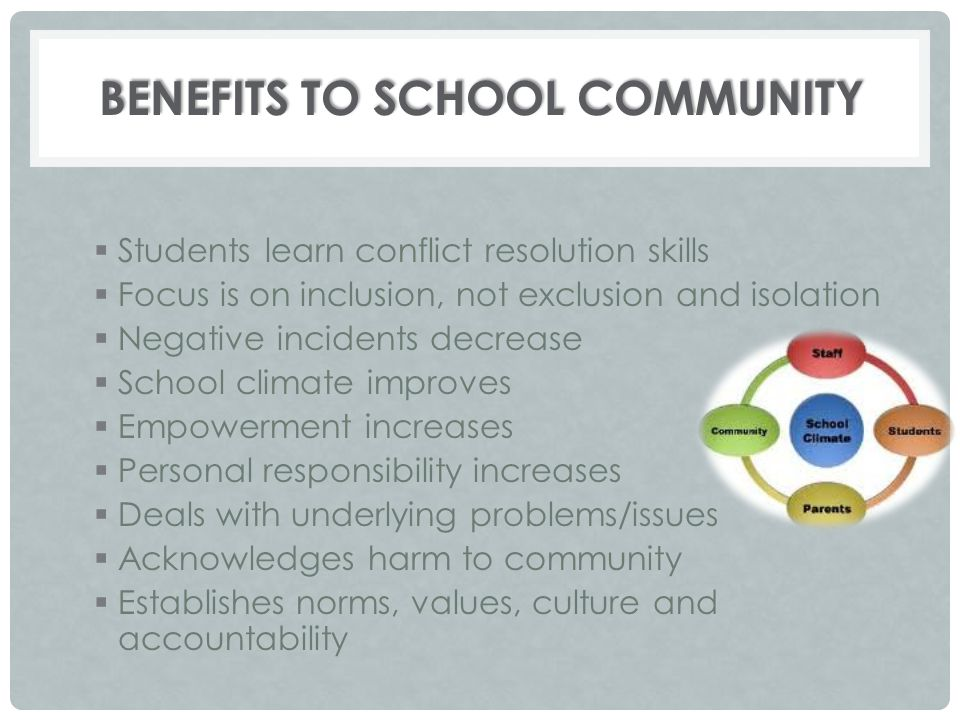 Benefits to School Community