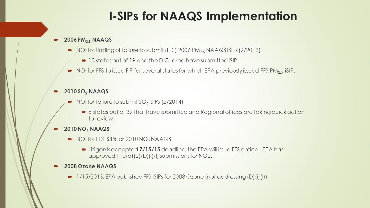 I-SIPs for NAAQS Implementation